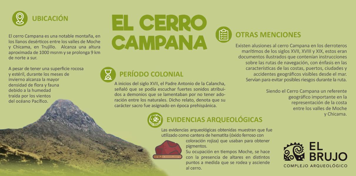 El Apu Campana