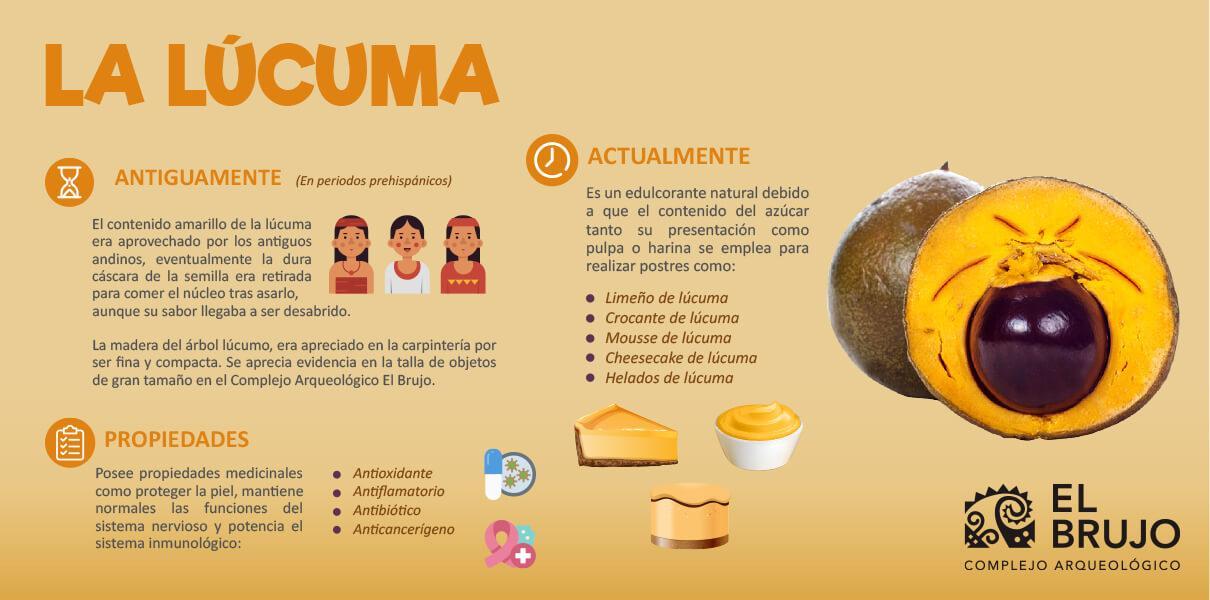 infografia lúcuma